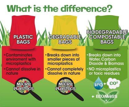 B.O.B 100% kompostowalne biodegradowalne bio worki na psie odchody